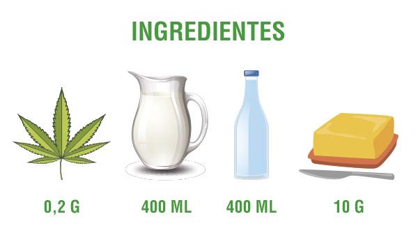 ingredientes infusión de marihuana